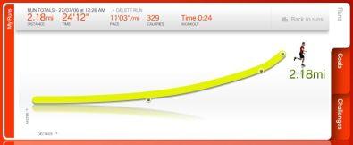 run seven graph